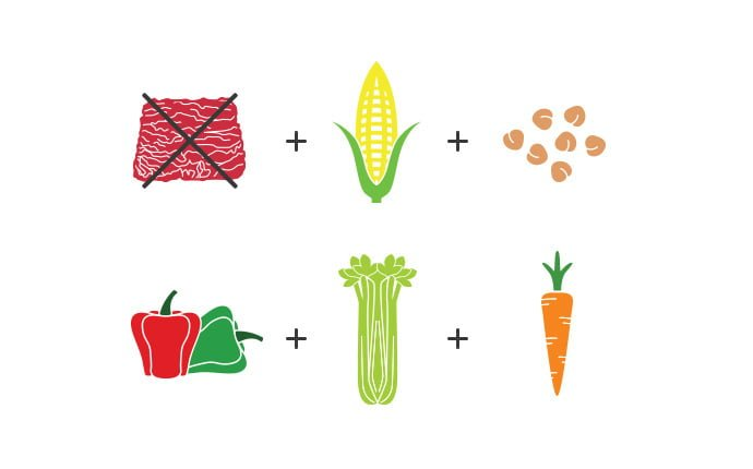 ingredients to add for a veggie chili con carne: corn super sweet + chickpeas + red and green peppers + celery + carrots