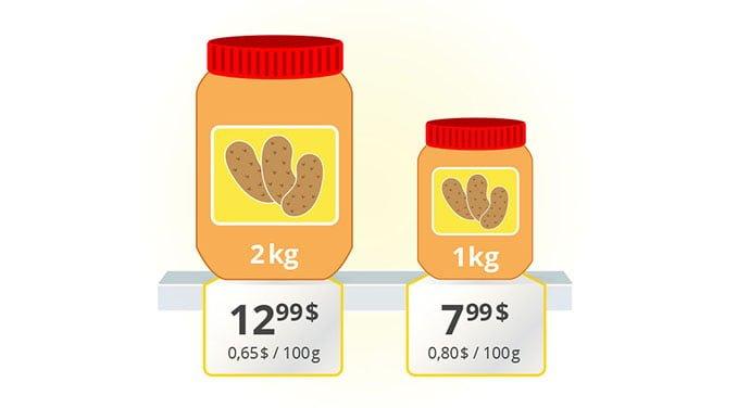 Contenants de beurre d'arachide