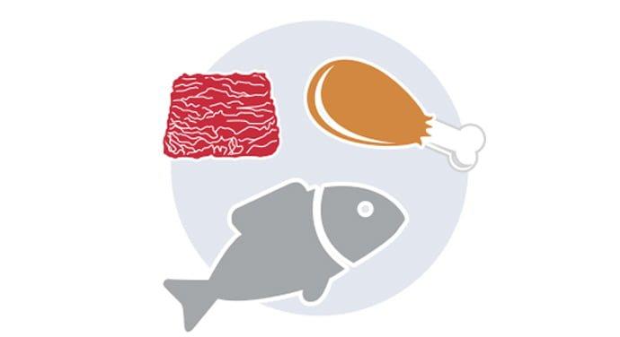 Poulet, boeuf et poisson
