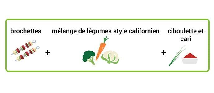 Brochettes avec mélange de légumes style californien