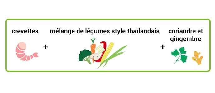 Crevettes avec mélange de légumes style thaïlandais
