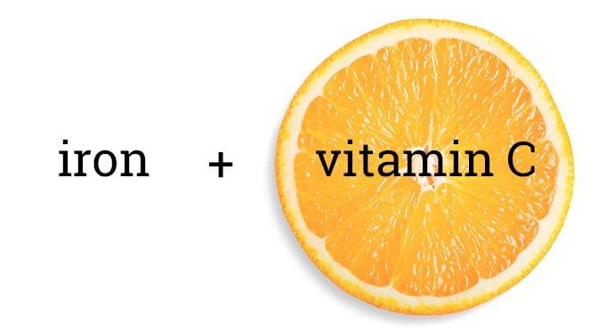 Iron and Vitamin C
