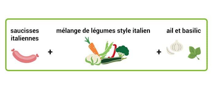 Saucisses italiennes avec mélange de légumes style italien