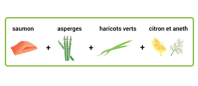Saumon avec asperges et haricots verts