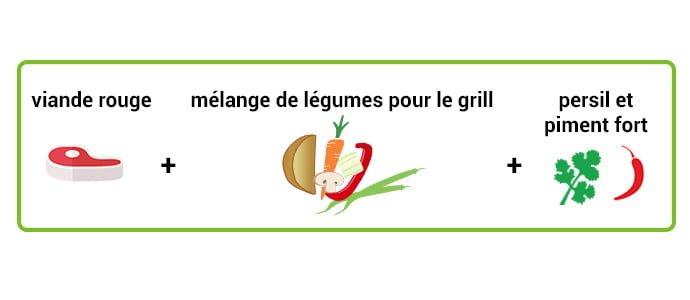 Viande rouge avec légumes pour le grill