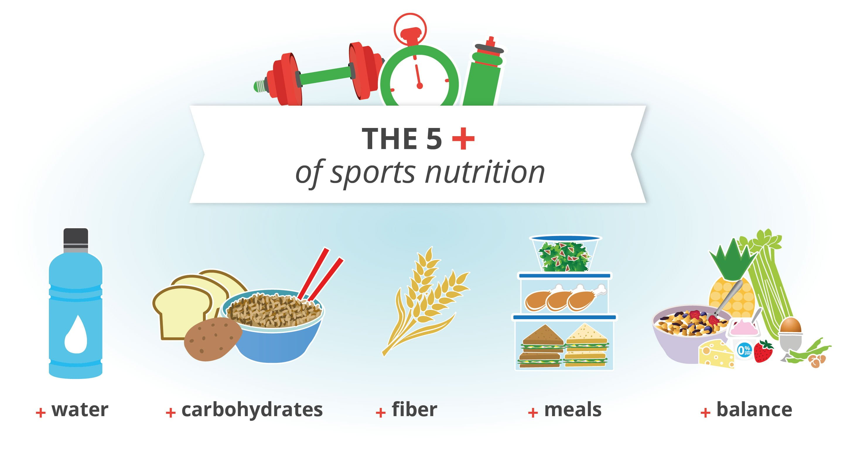 The 5 pluses of sports nutrition