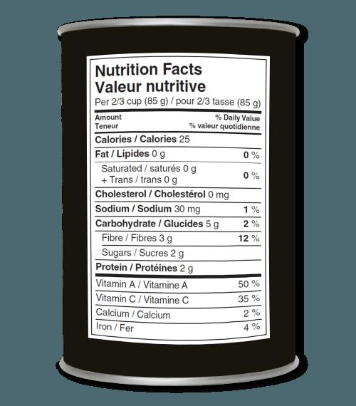L'étiquette nutritionnelle