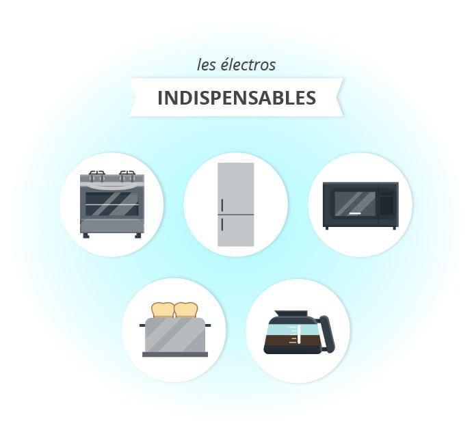 Les électroménagers indispensables pour partir en appartement