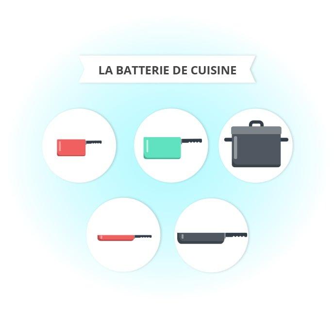 La batterie de cuisine pour partir en appartemet