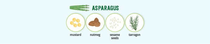 Aspargus & spice