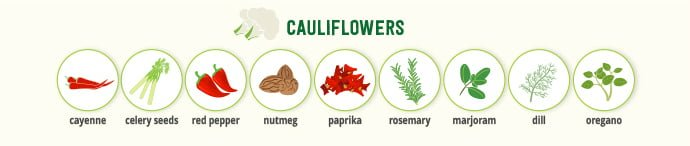 Cauliflowers & spice