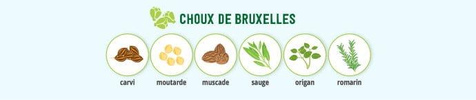 Choux de Bruxelles & épices