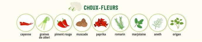 Choux-fleurs & épices
