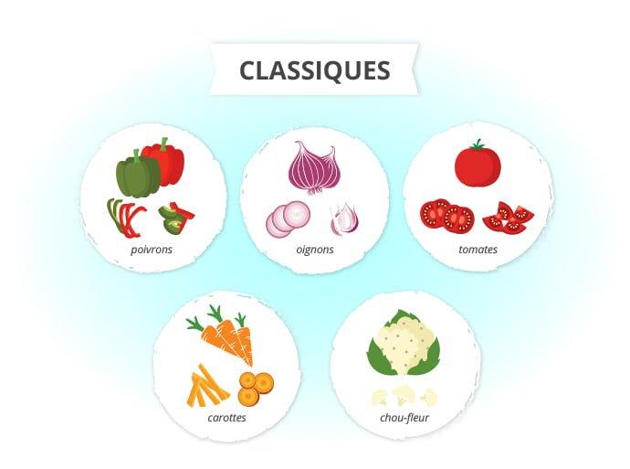 légumes classiques