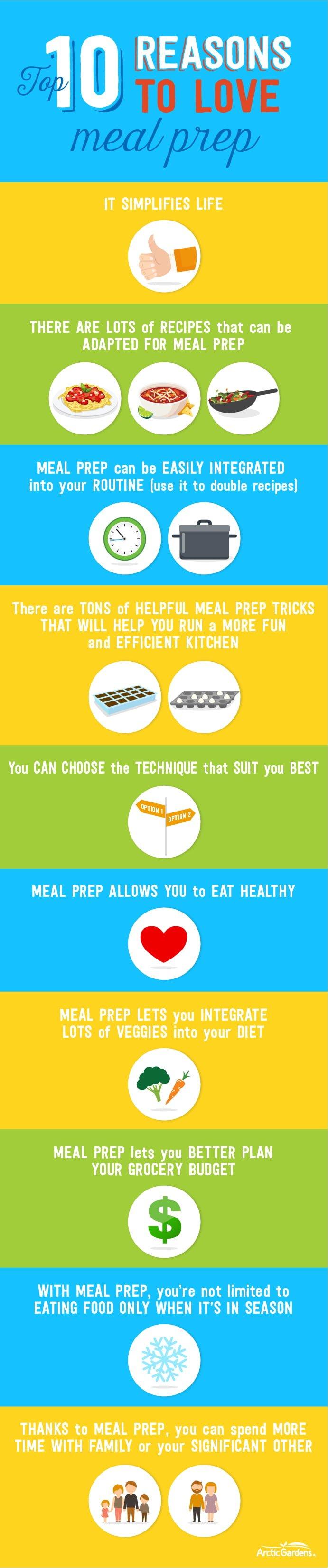10-reasons-meal-prep