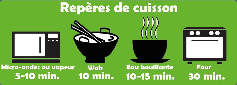 reperes de cuisson