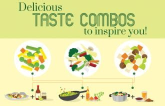 Blog Cover Taste Combos