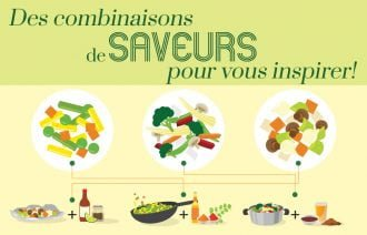 Cover blogue saveurs
