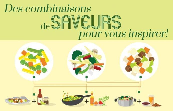 Cover blogue saveurs