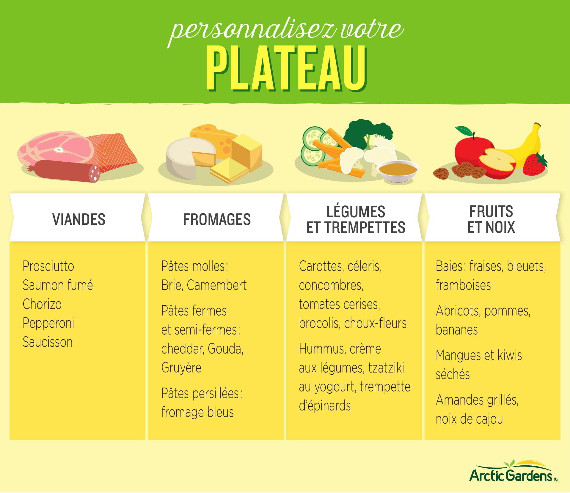 Plateau_bouchées