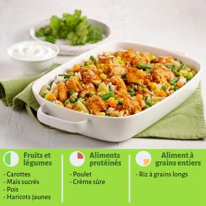casserole-poulet-riz-mexicaine