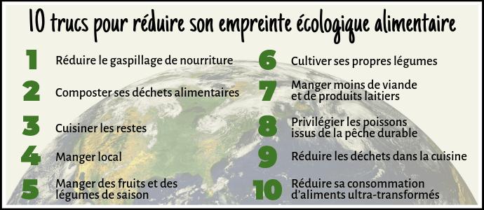 10-trucs-reduire-empreinte-ecologique-alimentaire