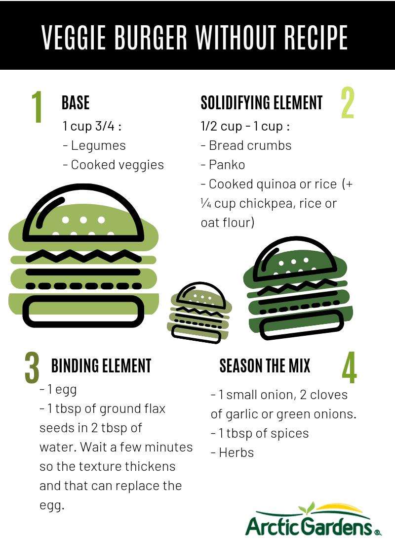 veggie burger no recipe