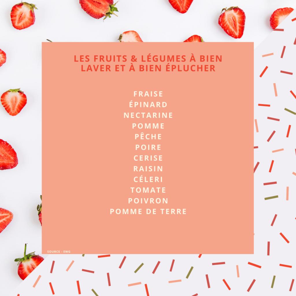 Liste fruits EWG