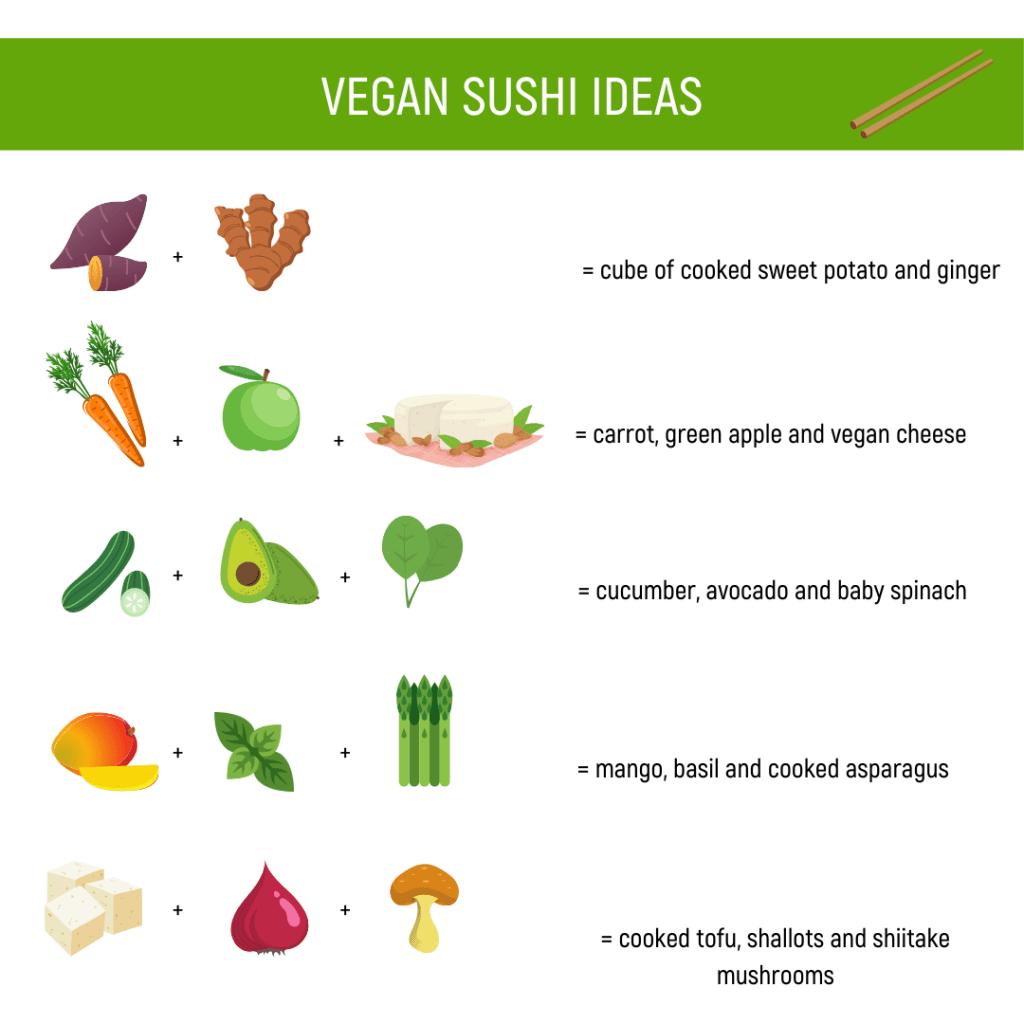 Vegan sushi ideas