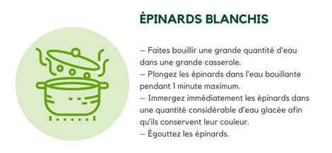 épinards-blanchis-Arctic-Gardens
