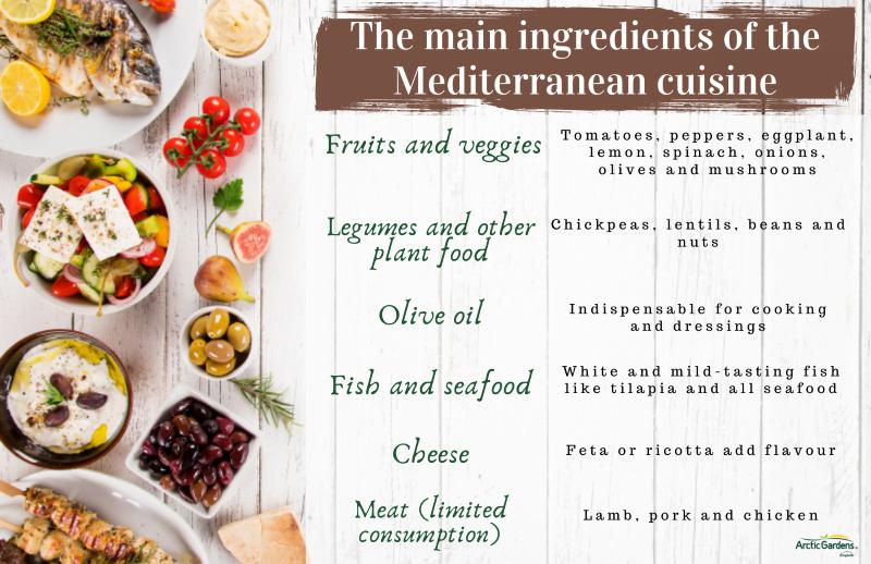 mediterranean_ingredients