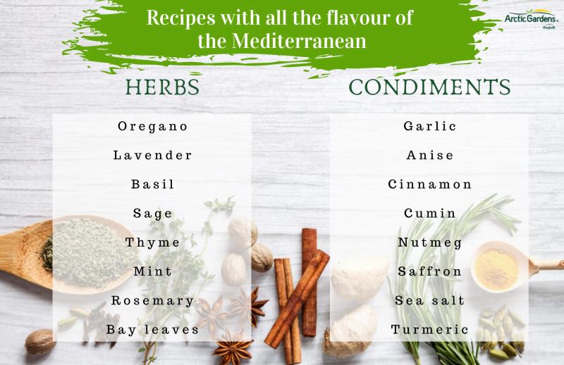 mediterranean-cuisine-herbs