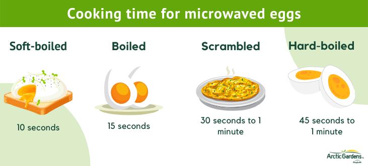 microwaved-eggs
