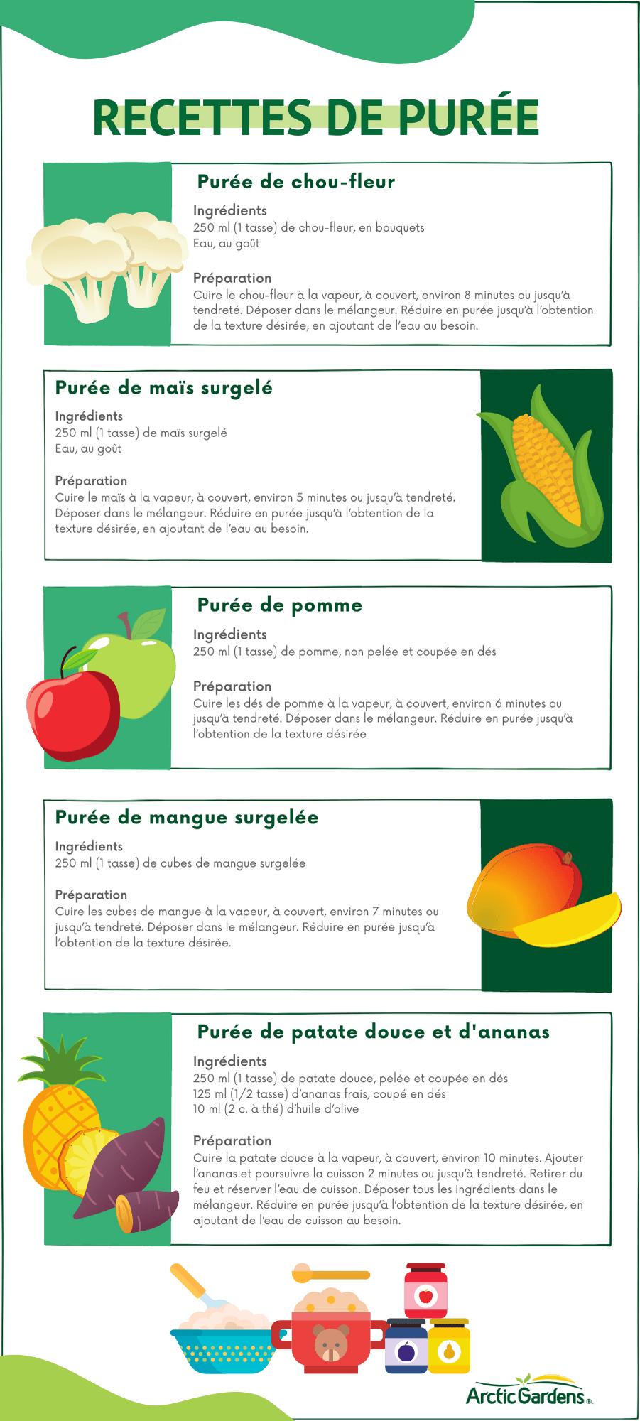 purée_bébé_recettes
